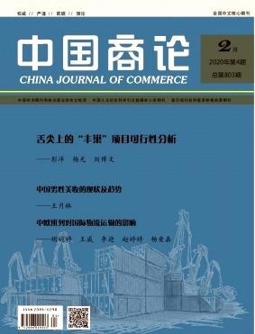 中国商论经济论文发表期刊