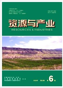 资源与产业资源管理论文发表期刊