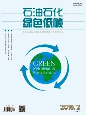 石油石化绿色低碳