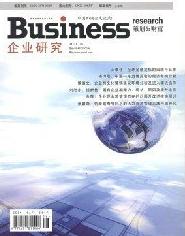 《企业研究》国家级经济期刊